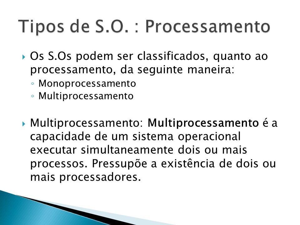 Tipos de S.O. : Processamento