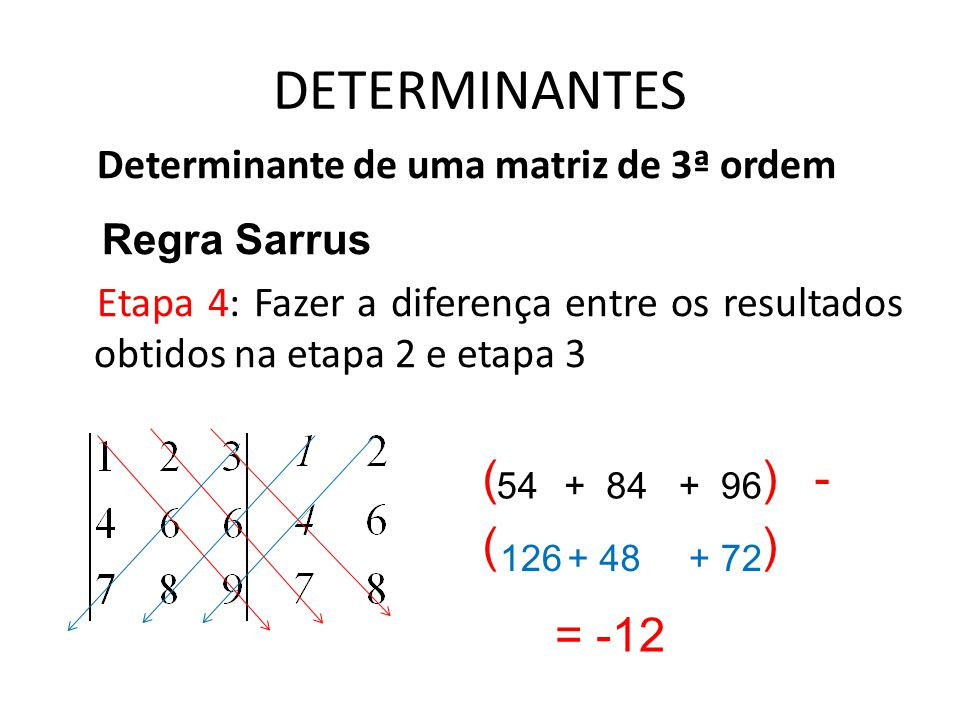 DETERMINANTES Regra Sarrus ( ) - ( ) = -12