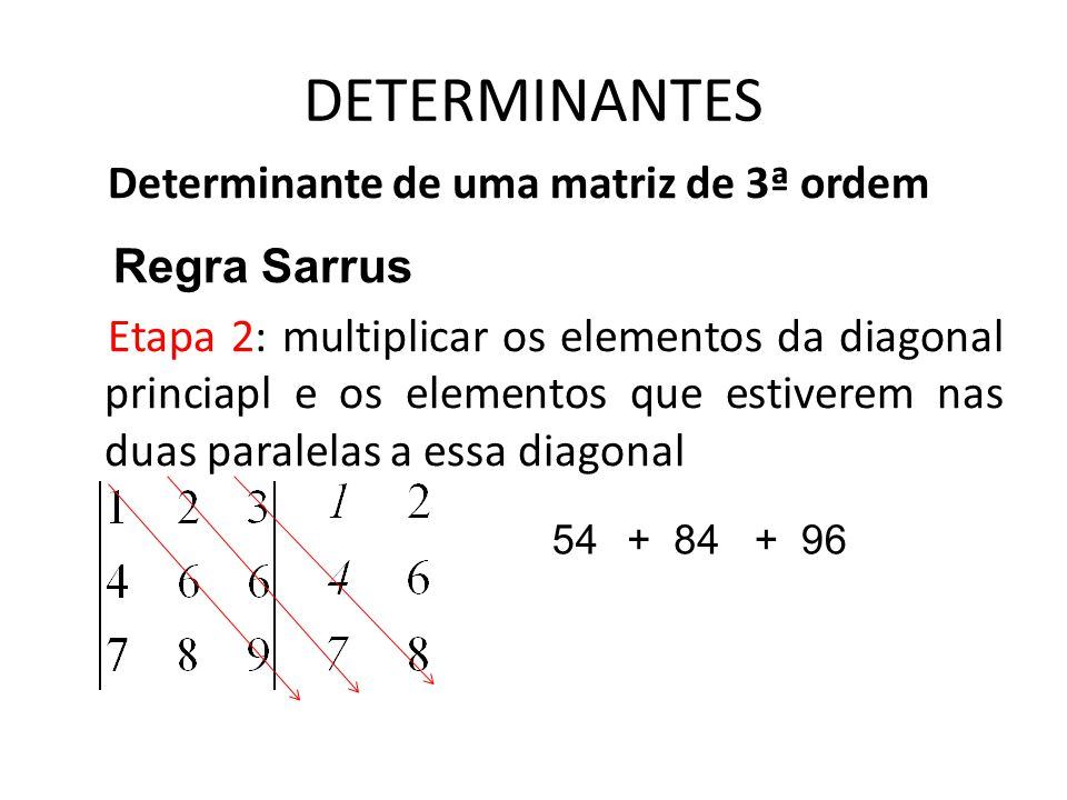 DETERMINANTES Regra Sarrus Determinante de uma matriz de 3ª ordem