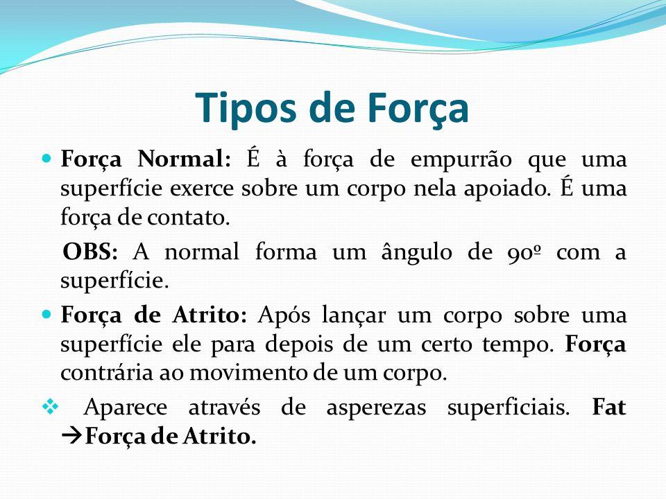 Tipos de Força Força Normal: É à força de empurrão que uma superfície exerce sobre um corpo nela apoiado. É uma força de contato.