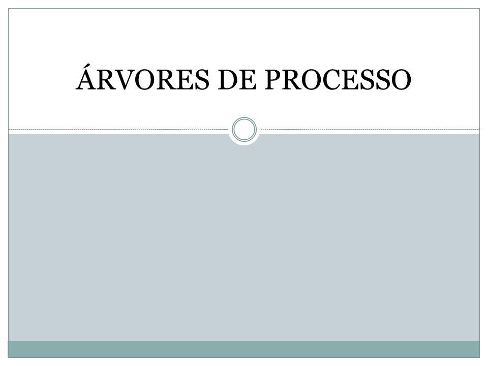 ÁRVORES DE PROCESSO