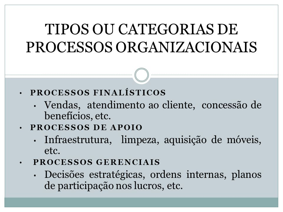 TIPOS OU CATEGORIAS DE PROCESSOS ORGANIZACIONAIS