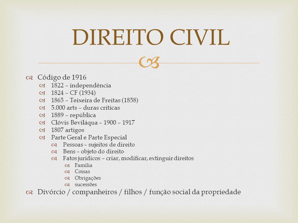 DIREITO CIVIL Código de 1916