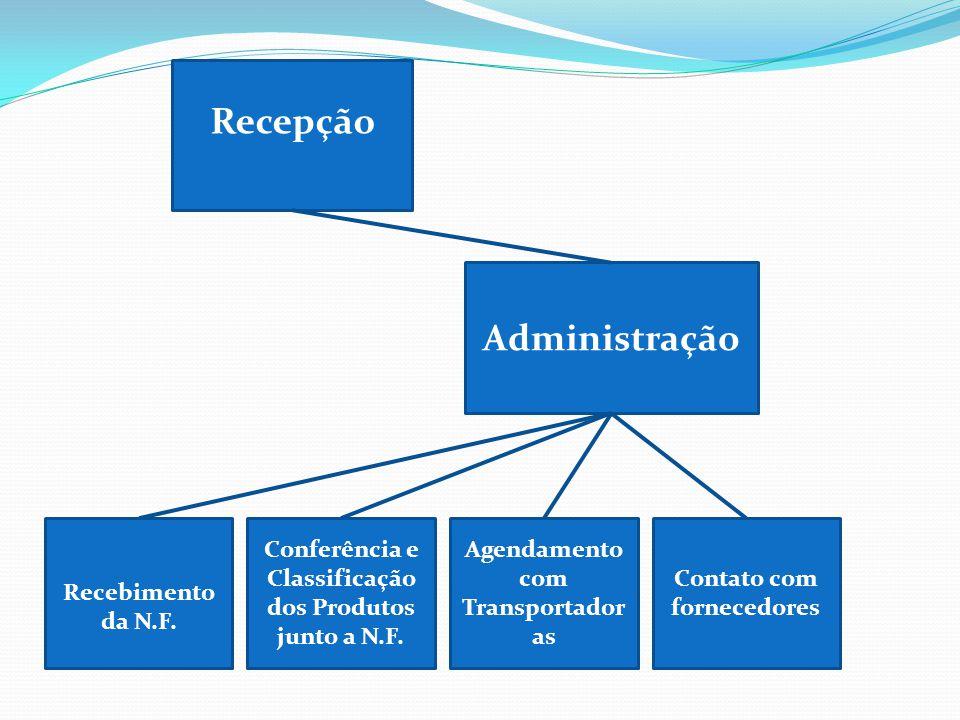 Recepção Administração