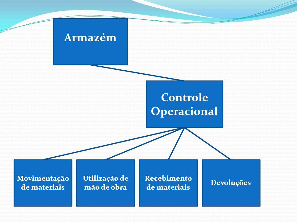 Armazém Controle Operacional