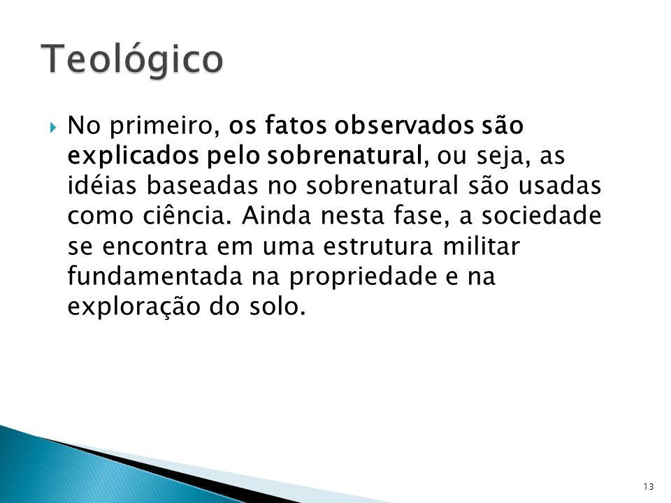 Teológico
