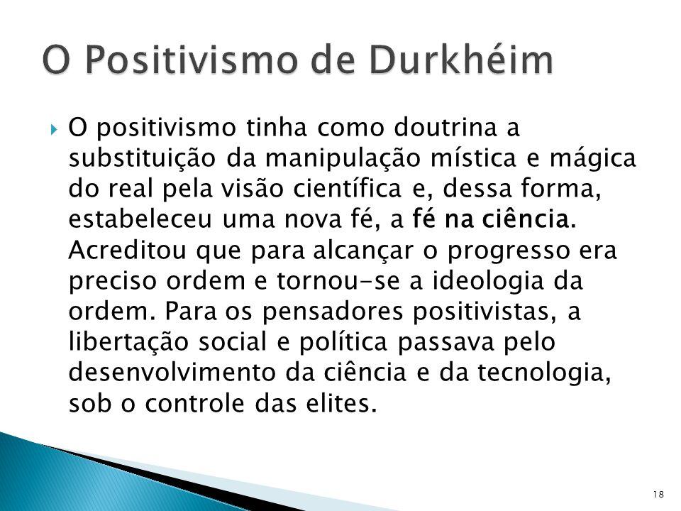 O Positivismo de Durkhéim
