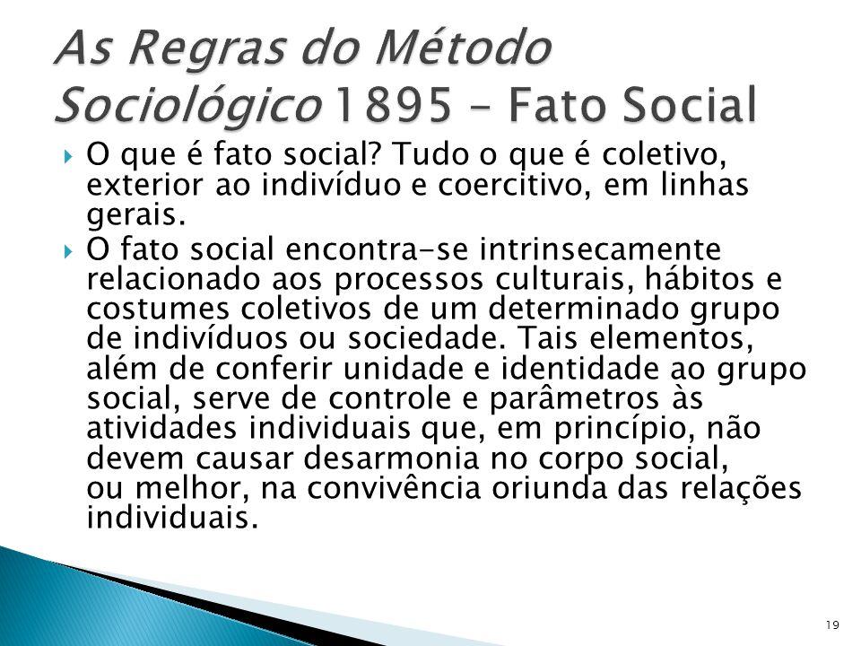 As Regras do Método Sociológico 1895 – Fato Social