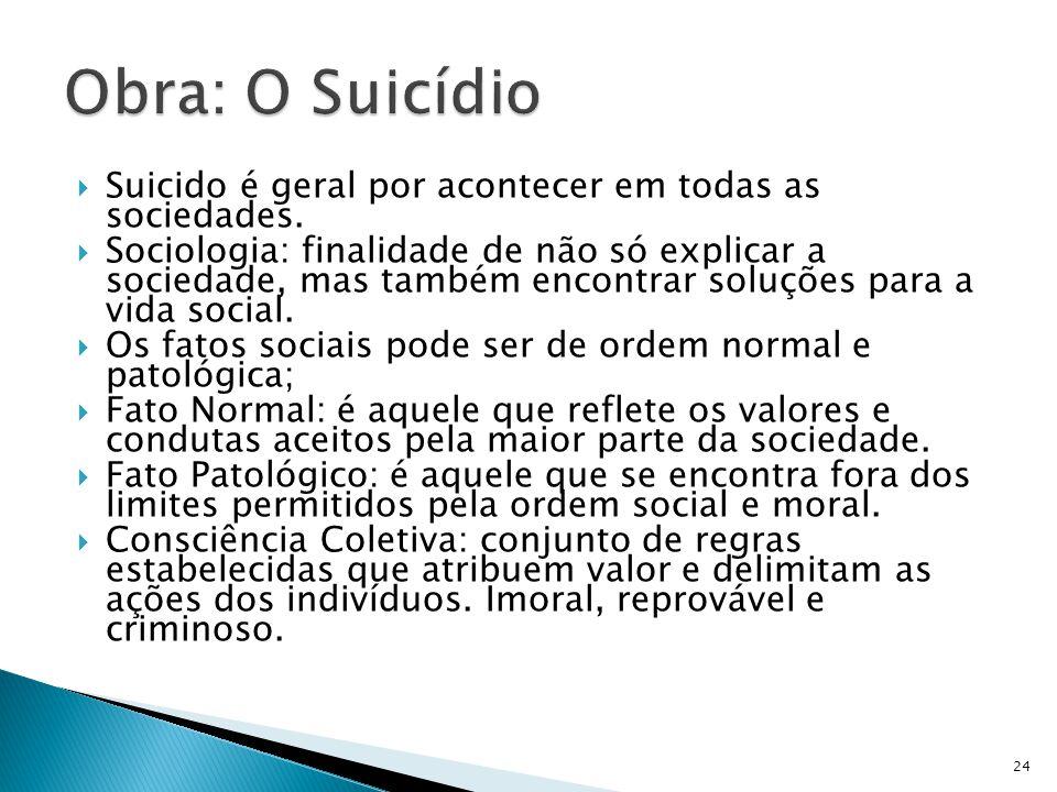 Obra: O Suicídio Suicido é geral por acontecer em todas as sociedades.