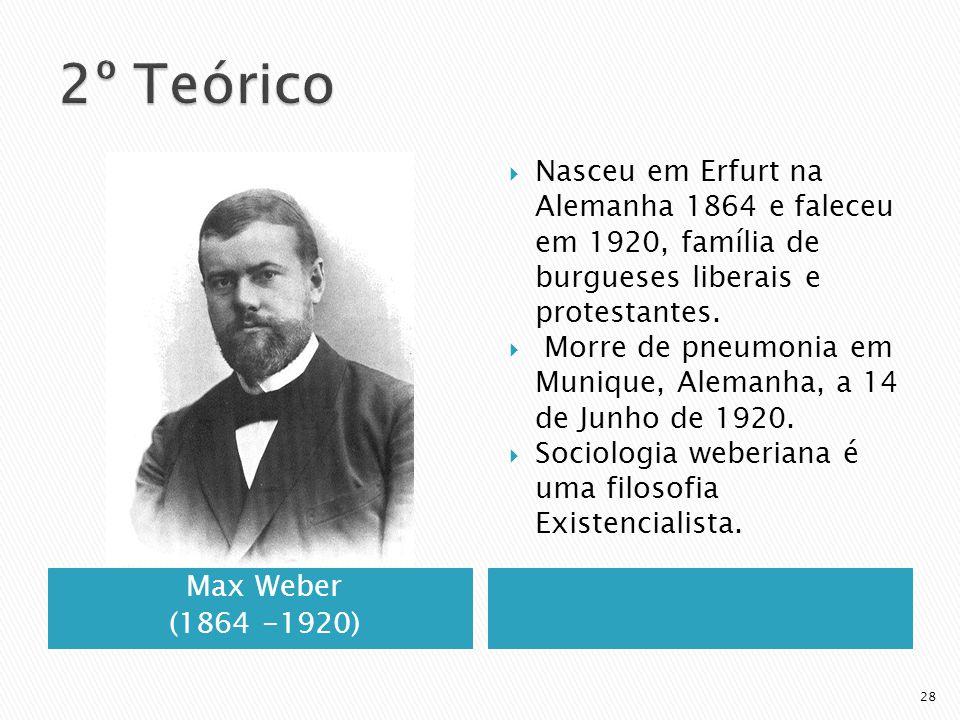 2º Teórico Nasceu em Erfurt na Alemanha 1864 e faleceu em 1920, família de burgueses liberais e protestantes.