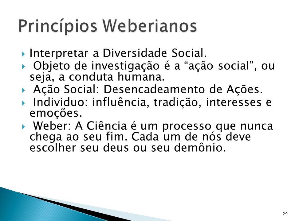 Princípios Weberianos
