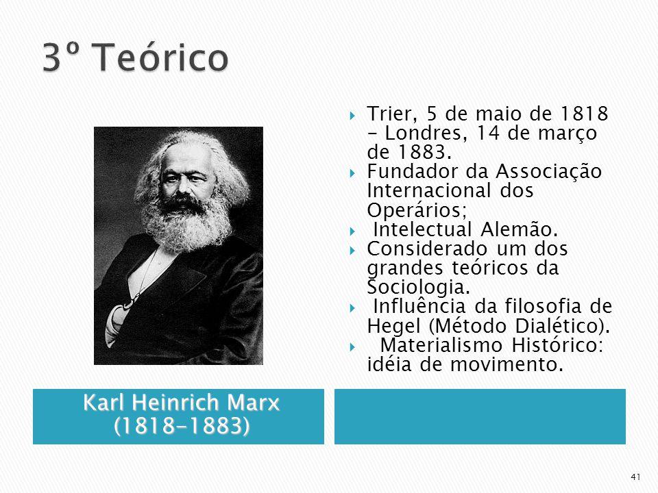 3º Teórico Karl Heinrich Marx (1818-1883)