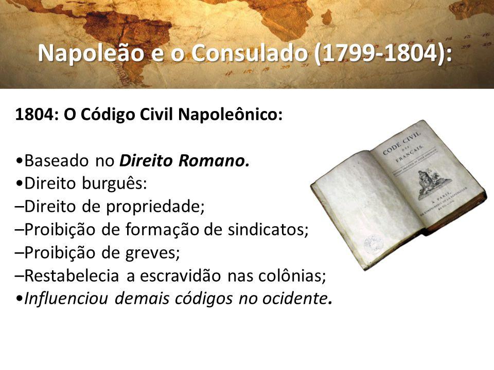 Napoleão e o Consulado (1799-1804):