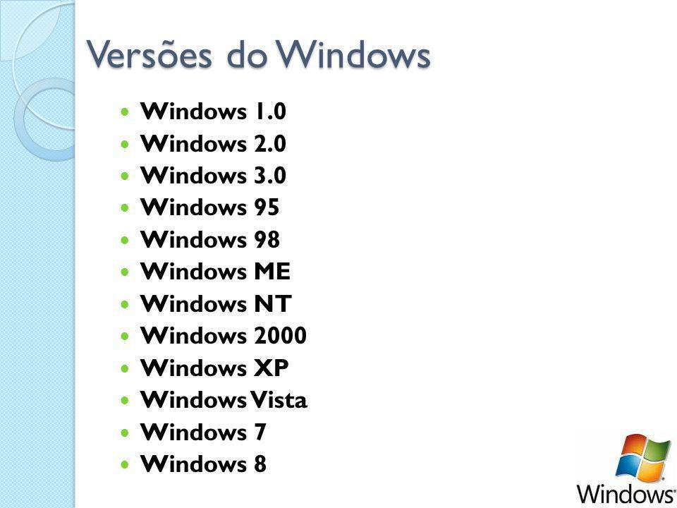 Versões do Windows Windows 1.0 Windows 2.0 Windows 3.0 Windows 95