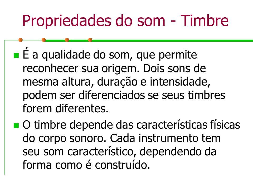 Propriedades do som - Timbre