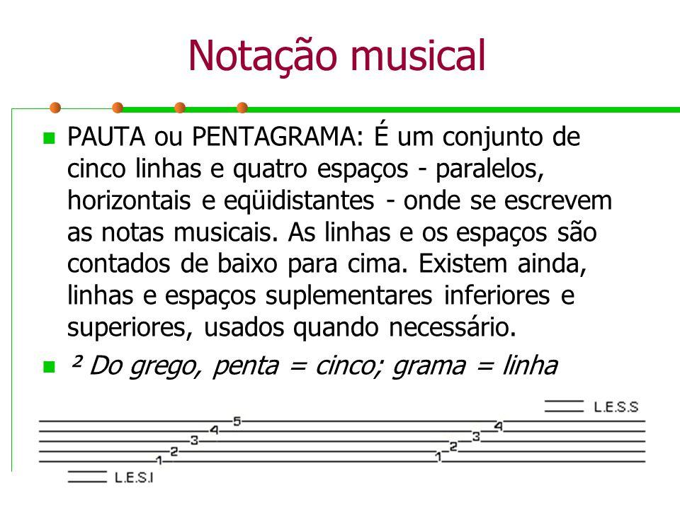 Notação musical