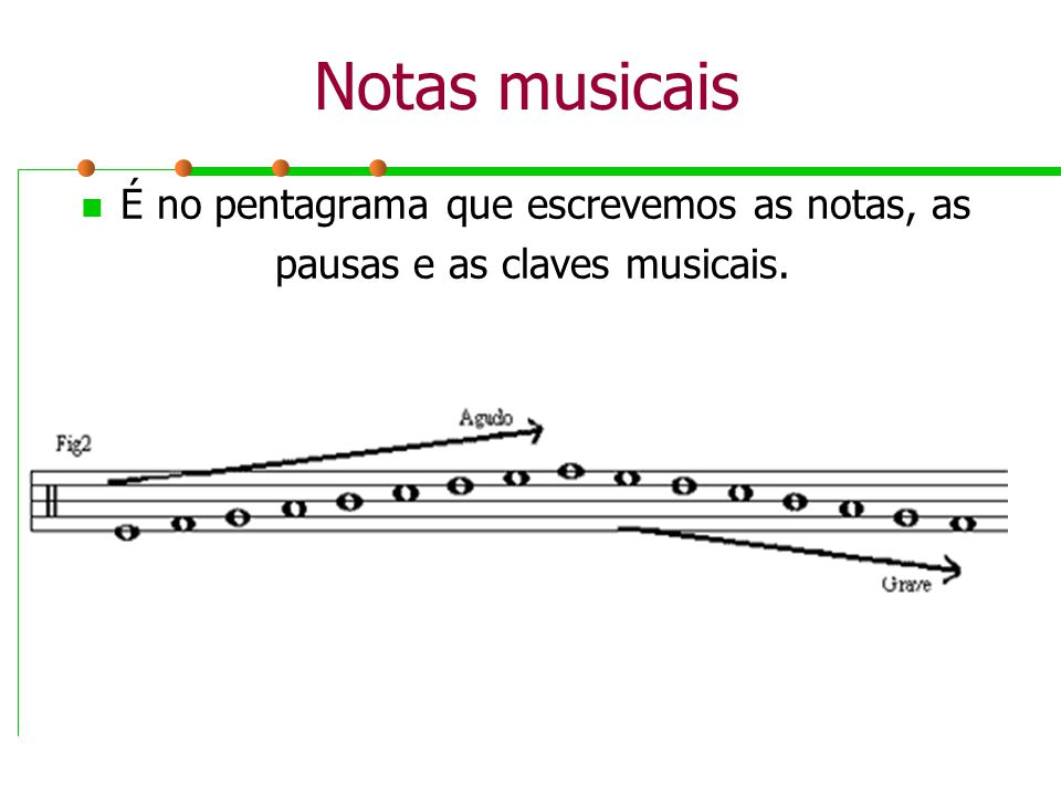 Notas musicais É no pentagrama que escrevemos as notas, as