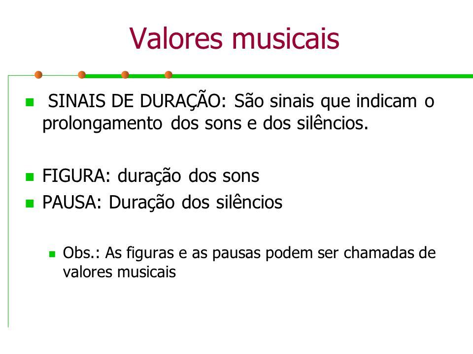 Valores musicais SINAIS DE DURAÇÃO: São sinais que indicam o prolongamento dos sons e dos silêncios.