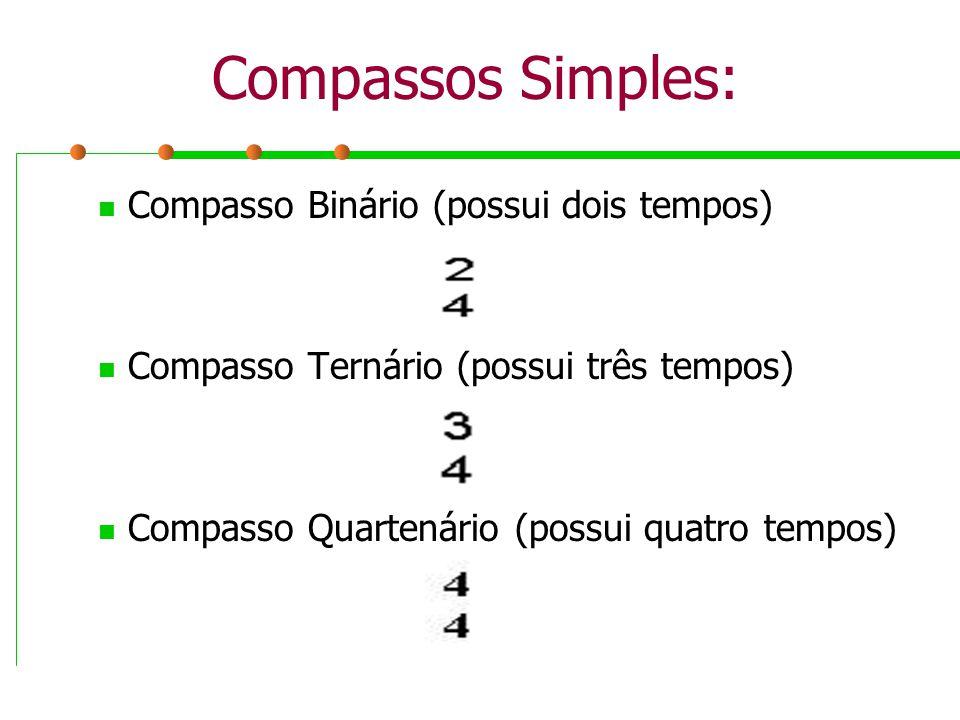Compassos Simples: Compasso Binário (possui dois tempos)