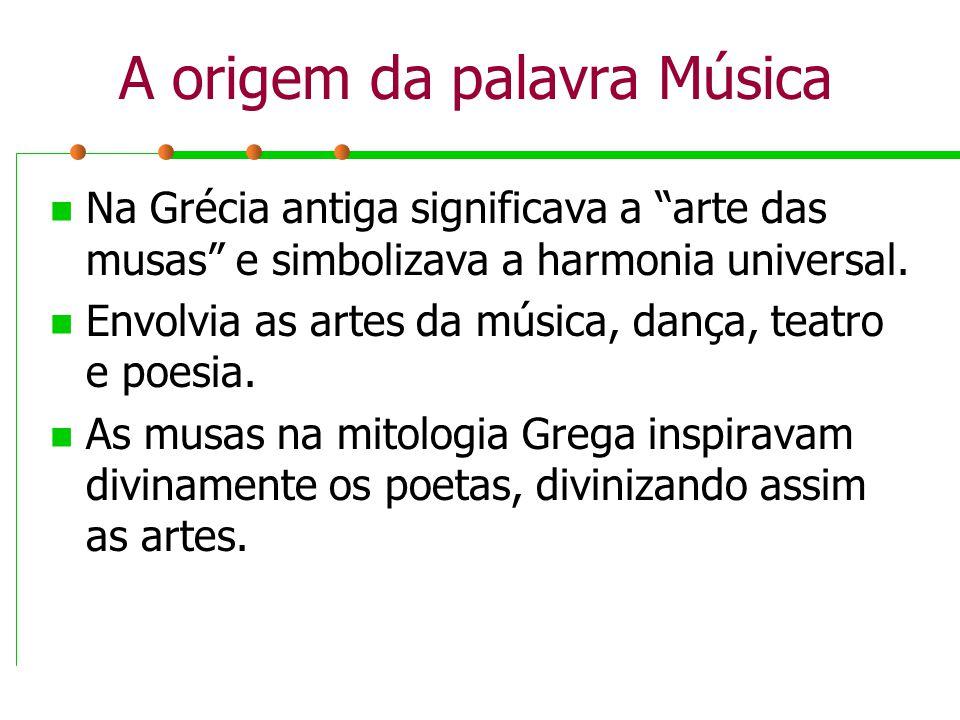 A origem da palavra Música