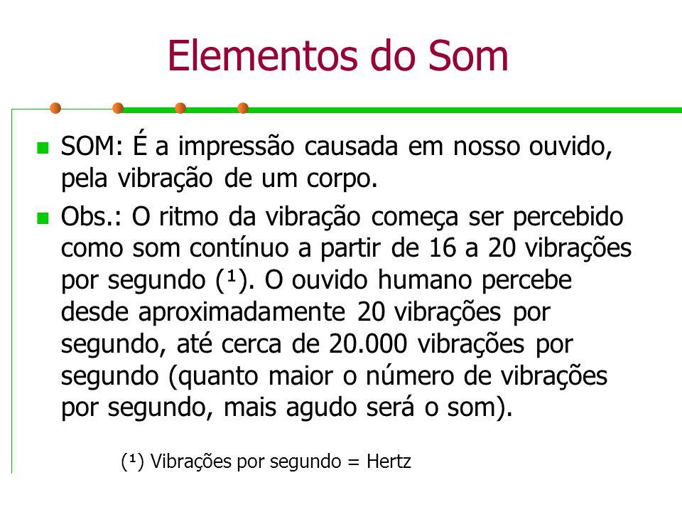 Elementos do Som SOM: É a impressão causada em nosso ouvido, pela vibração de um corpo.
