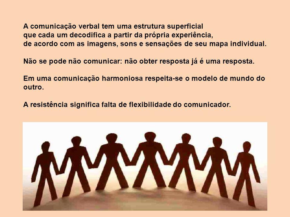 A comunicação verbal tem uma estrutura superficial