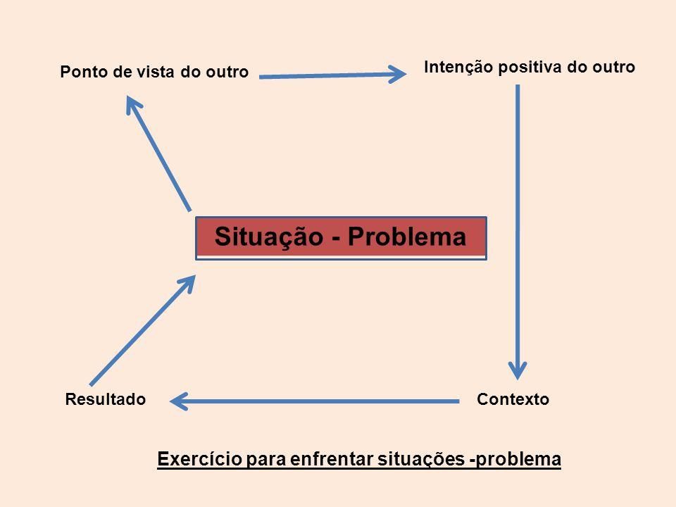 Exercício para enfrentar situações -problema
