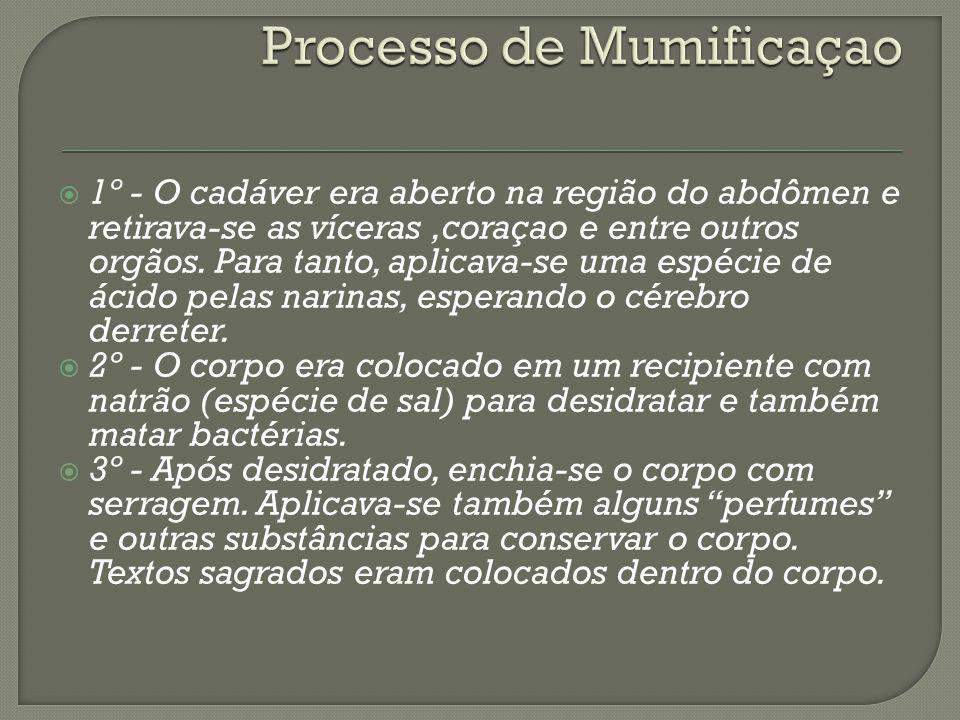 Processo de Mumificaçao