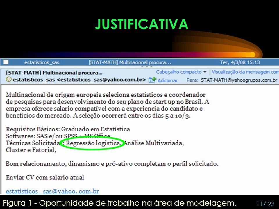 JUSTIFICATIVA Figura 1 - Oportunidade de trabalho na área de modelagem. 11/ 23
