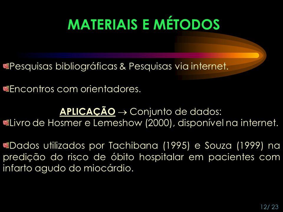 MATERIAIS E MÉTODOS Pesquisas bibliográficas & Pesquisas via internet.
