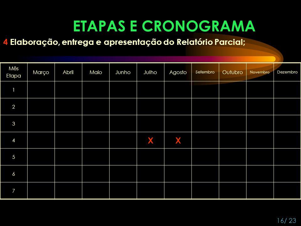 ETAPAS E CRONOGRAMA 4 Elaboração, entrega e apresentação do Relatório Parcial; Mês. Etapa. Março.