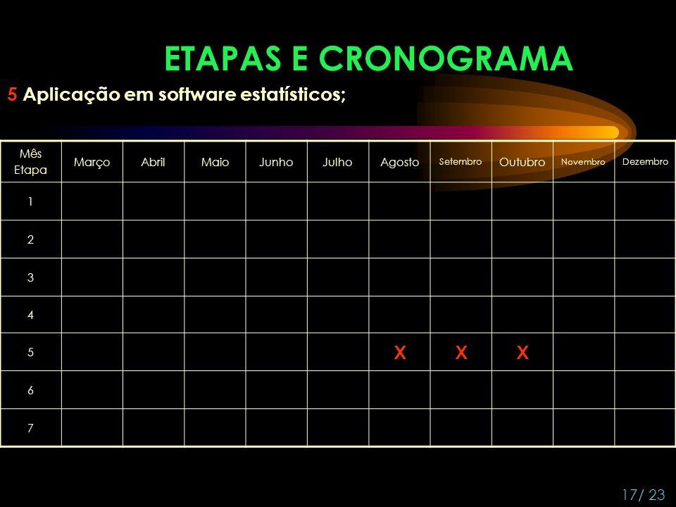 ETAPAS E CRONOGRAMA 5 Aplicação em software estatísticos; X 17/ 23 Mês