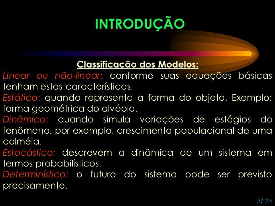 Classificação dos Modelos: