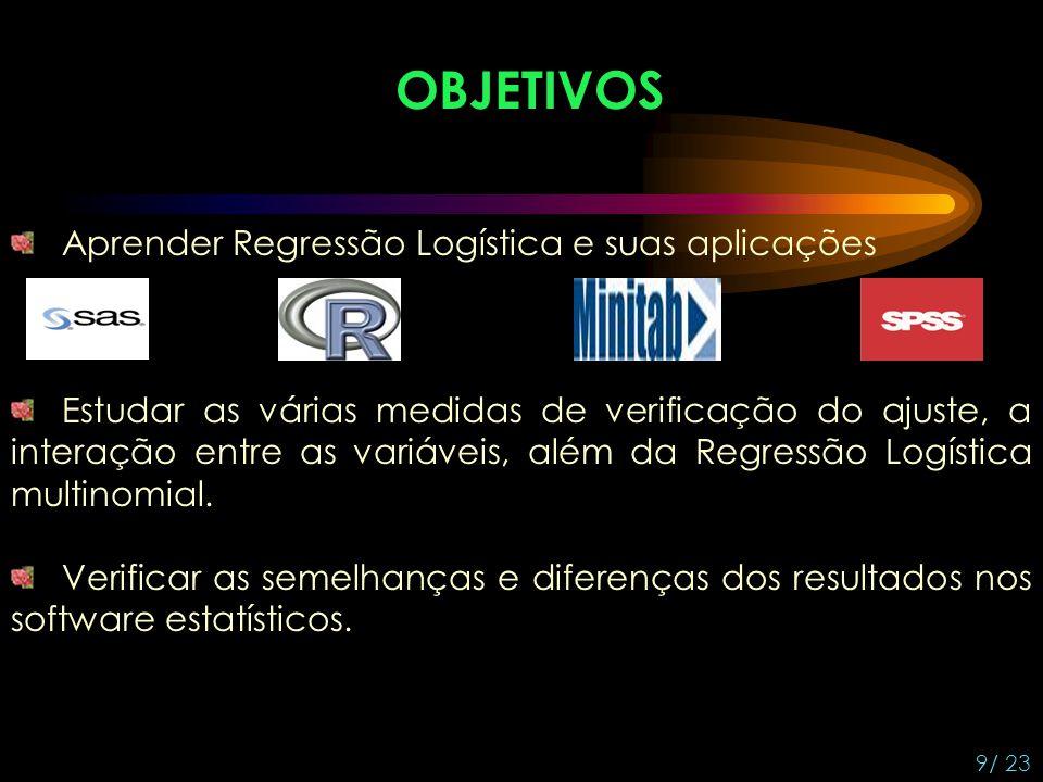 OBJETIVOS Aprender Regressão Logística e suas aplicações