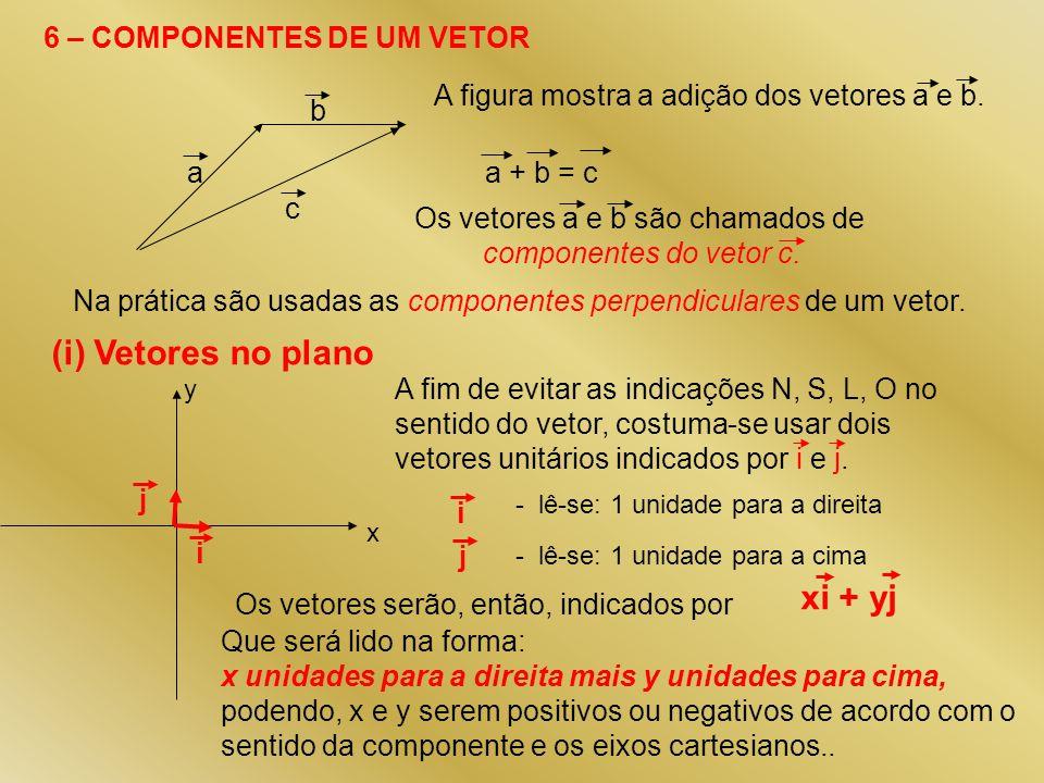 Os vetores a e b são chamados de