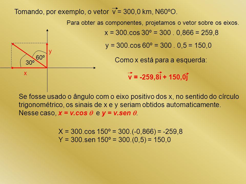 Tomando, por exemplo, o vetor v = 300,0 km, N60ºO.