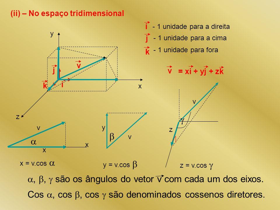 , ,  são os ângulos do vetor v com cada um dos eixos.