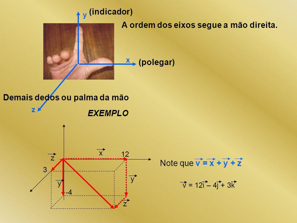 Demais dedos ou palma da mão A ordem dos eixos segue a mão direita.