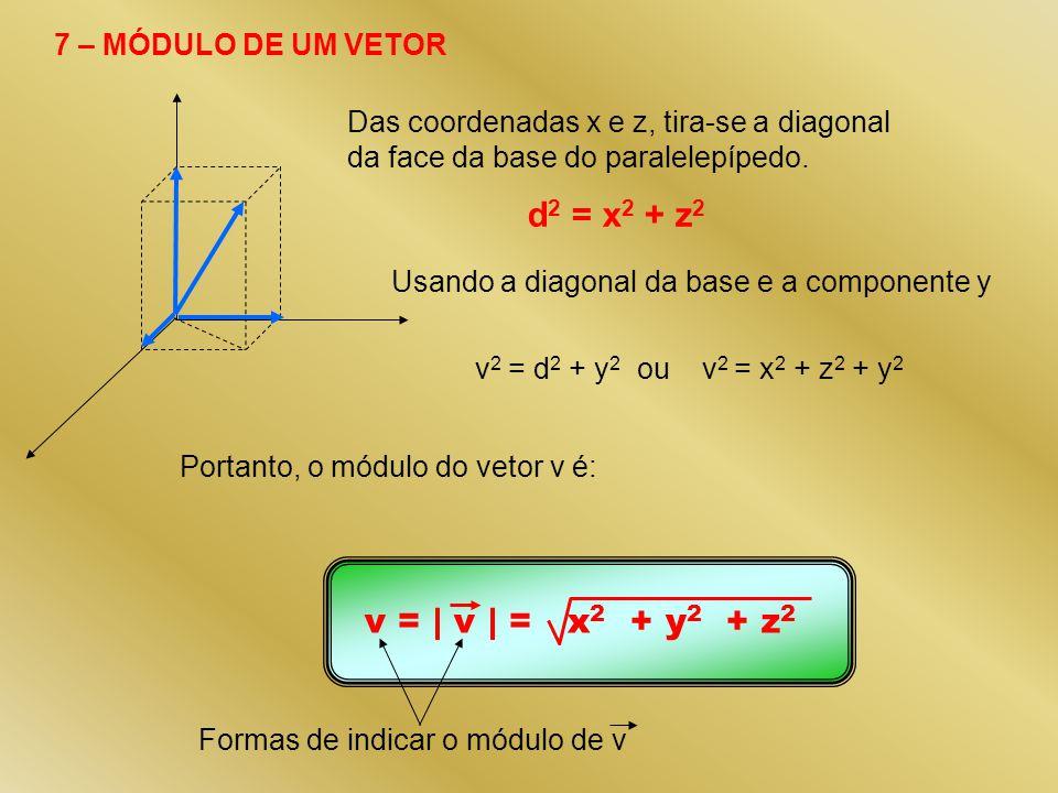 d2 = x2 + z2 v = | v | = x2 + y2 + z2 7 – MÓDULO DE UM VETOR