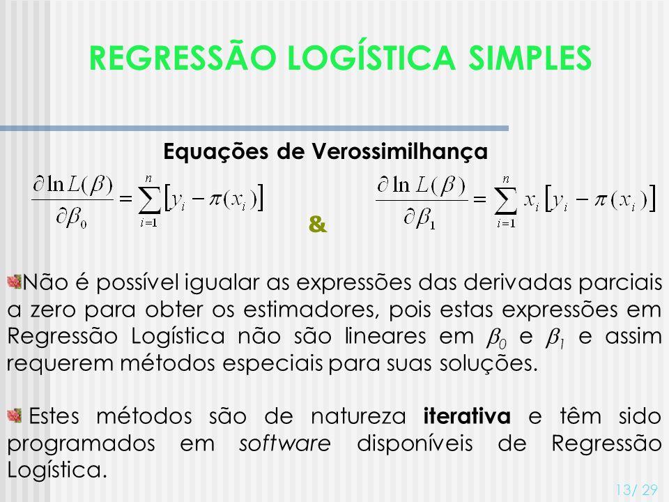 REGRESSÃO LOGÍSTICA SIMPLES