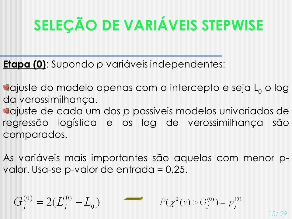 SELEÇÃO DE VARIÁVEIS STEPWISE