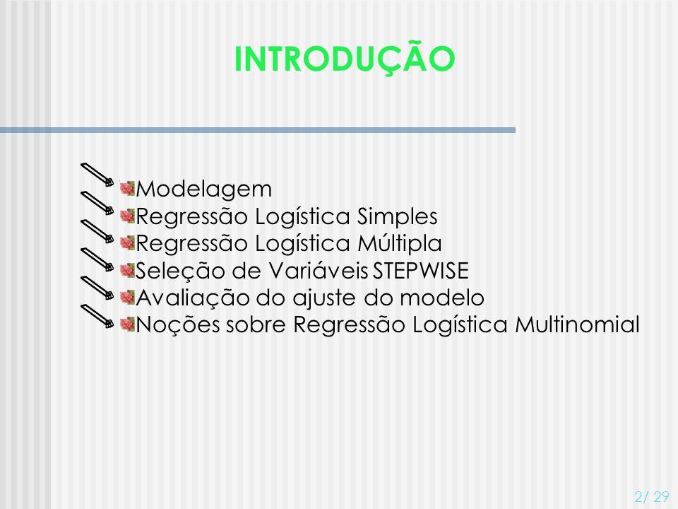 INTRODUÇÃO Modelagem Regressão Logística Simples