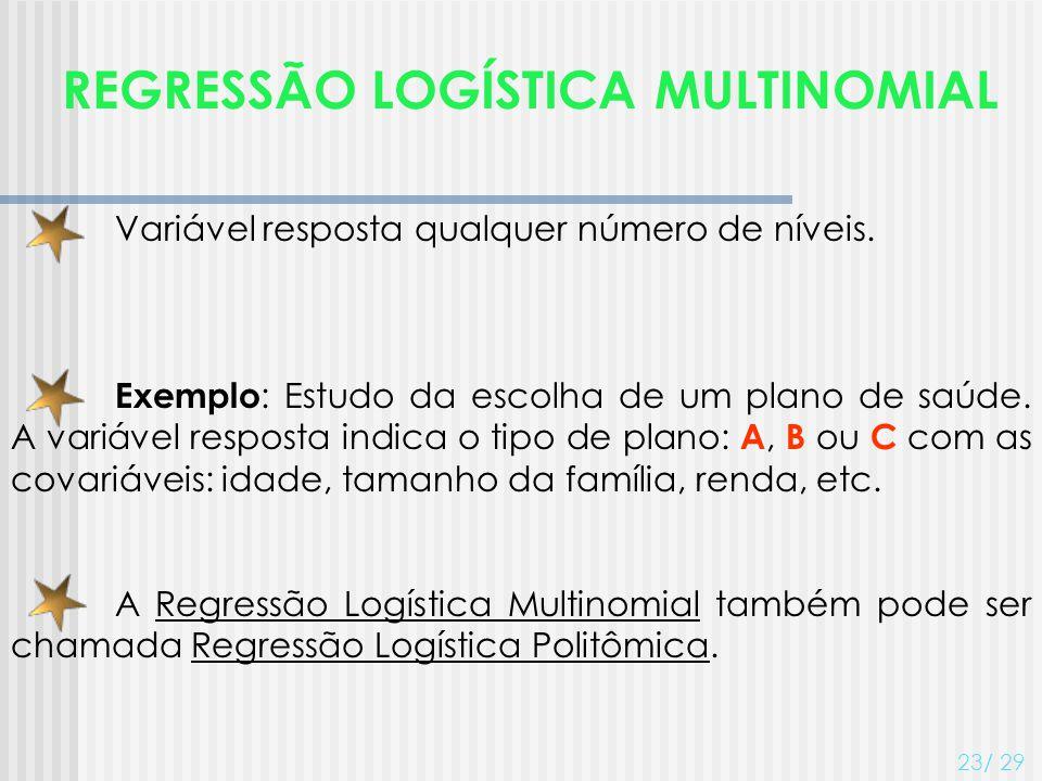REGRESSÃO LOGÍSTICA MULTINOMIAL