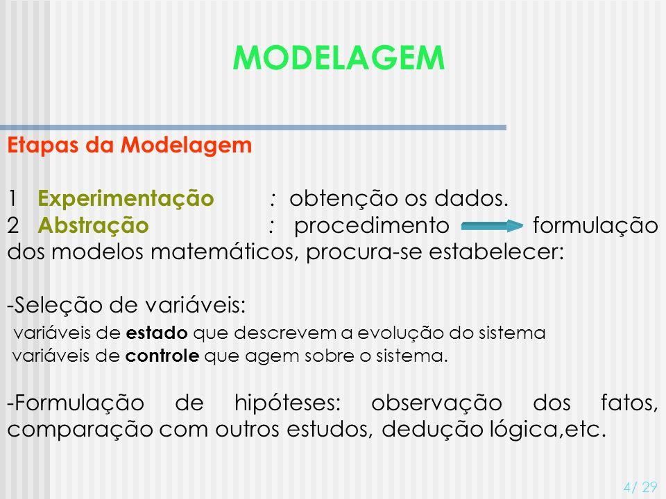 MODELAGEM Etapas da Modelagem 1 Experimentação : obtenção os dados.