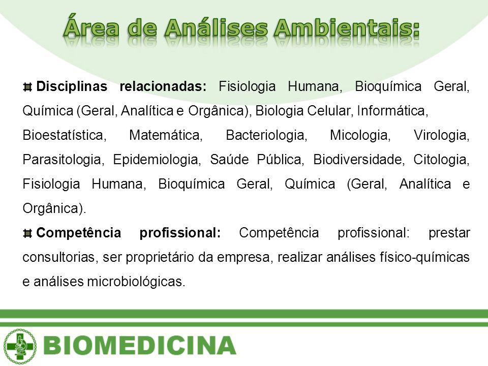 Área de Análises Ambientais:
