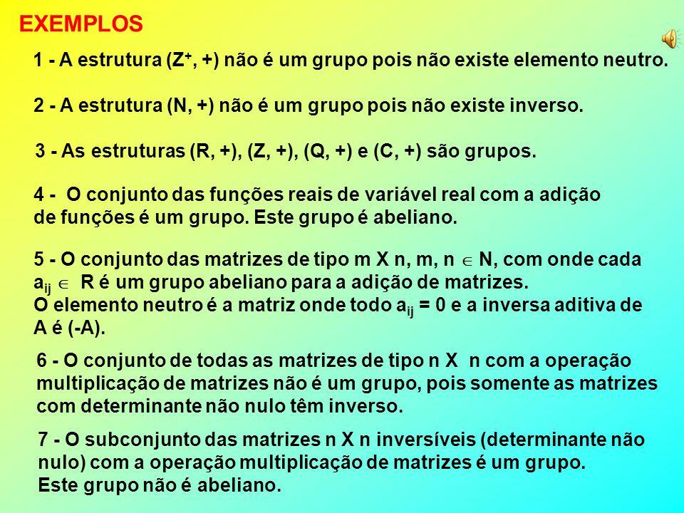 EXEMPLOS 1 - A estrutura (Z+, +) não é um grupo pois não existe elemento neutro. 2 - A estrutura (N, +) não é um grupo pois não existe inverso.