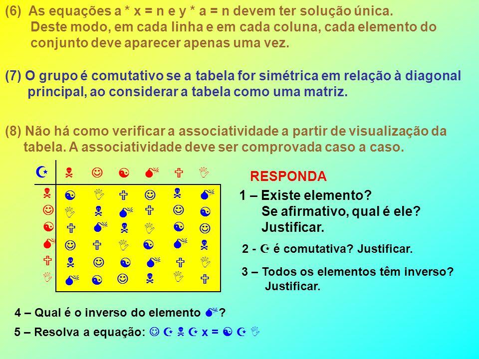  (6) As equações a * x = n e y * a = n devem ter solução única.
