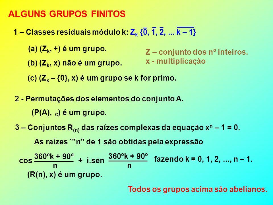 ALGUNS GRUPOS FINITOS 1 – Classes residuais módulo k: Zk {0, 1, 2, ... k – 1} (a) (Zk, +) é um grupo.