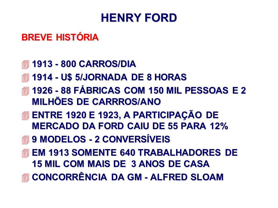 HENRY FORD BREVE HISTÓRIA 1913 - 800 CARROS/DIA