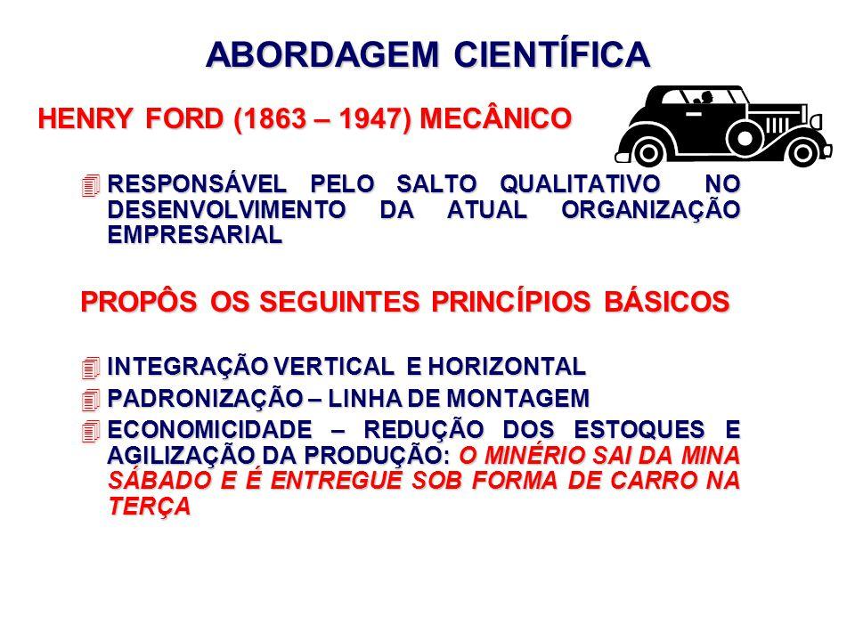 ABORDAGEM CIENTÍFICA HENRY FORD (1863 – 1947) MECÂNICO